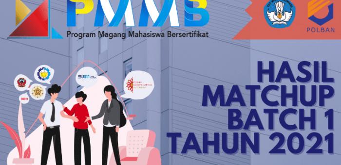 Hasil Matchup Program Mahasiswa Magang Bersertifikat (PMMB) dari Forum Human Capital Indonesia (FHCI) Batch 1 Tahun 2021